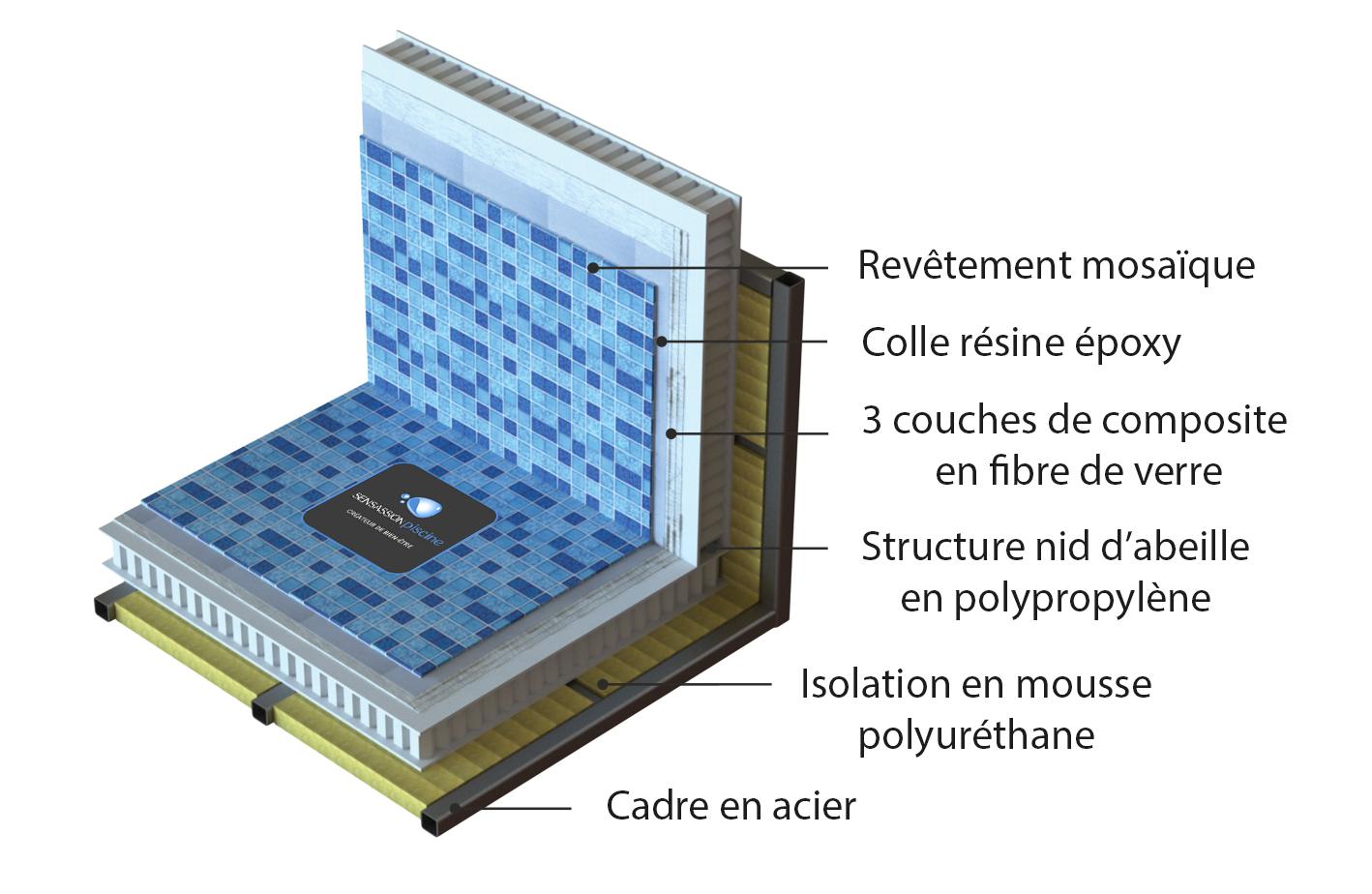 Vue 3D Structure piscine mosaïque Sensassion piscine
